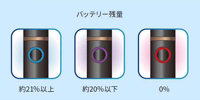 プルームテックプラス バッテリー残量 色