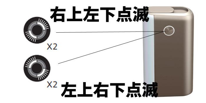 グローハイパープラス故障右上左下・左上右下点滅