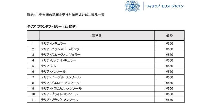 フィリップモリスがアイコス専用ヒートスティック「テリア」11銘柄を新発売!
