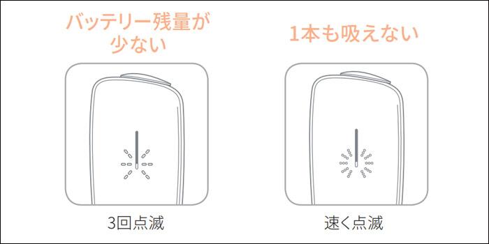 バッテリー残量のLEDランプ点灯パターン